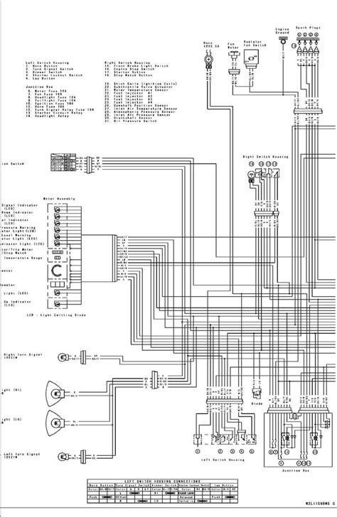 Kawasaki Zxr Wiring Diagram Aftermarket Headlights