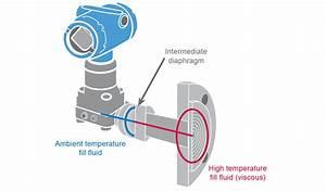 Performance Level Berechnen : about differential pressure dp level measurement ~ Themetempest.com Abrechnung