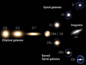 Starsurfing | Galaxies