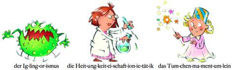 mäuse vertreiben geruch what german article must i use part ii german takeaways
