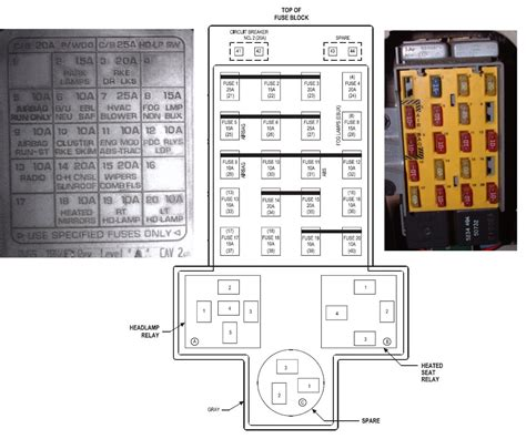 solved   pt cruiser touring ed fuse box diagram