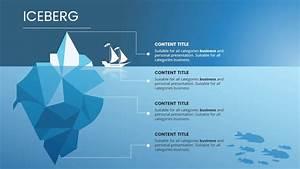 Iceberg Diagram For Powerpoint  U0026 Keynote