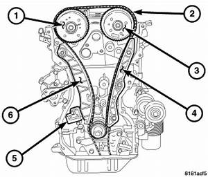 How Do I Loosen The Timing Chain On A 2007 Chrysler