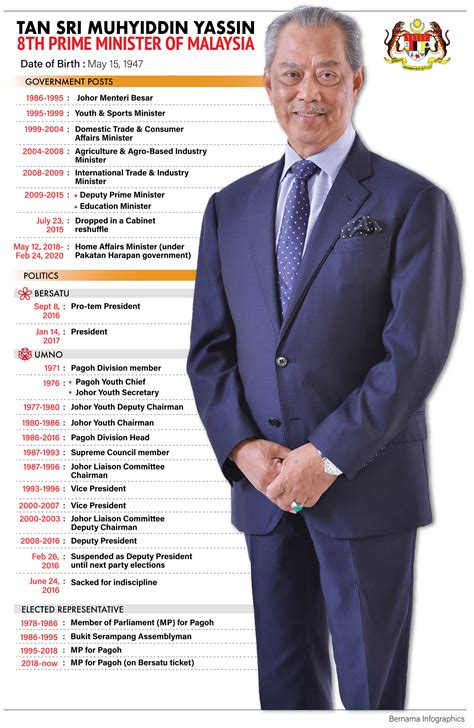 Muhyiddin grew up in the state of johor and joined the state public service after graduating from university. Profile of YAB Tan Sri Muhyiddin Yassin - Prime Minister's ...
