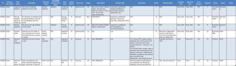 business data dictionary template data dictionaries seilevel