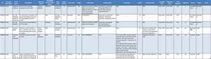 Data dictionaries seilevel for Business data dictionary template