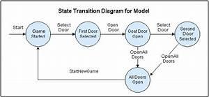 Mini Process Steps