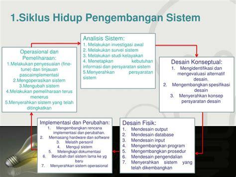 Sistem informasi adalah satu satu komponen yang paling penting yang diperlukan di dalam suatu kelompok maupun organisasi. Contoh Proposal Pengembangan Sistem Informasi Akuntansi ...