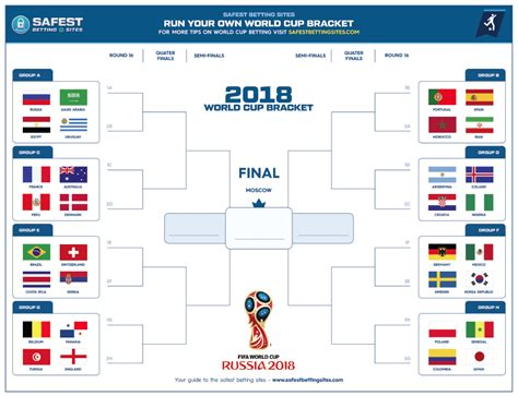 world cup bracket template free 2018 fifa world cup official bracket printable