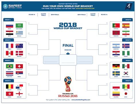 Womens World Cup Winners Worksheet