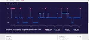 Ionic Sleep Tracking Graph Always Changing Fitbit
