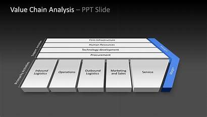 Chain Value Analysis Profit Margin Horizontal Pptx