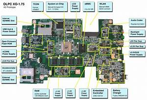 How To Fix Computer Hardware And Software Problems  Laptop Motherboard Block Diagram