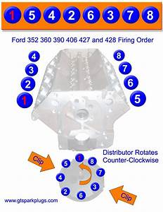 Big Block Ford Fe 390 427 428 Firing Order  With Images