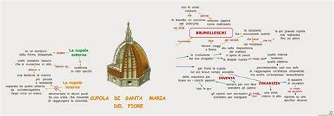Cupola Santa Fiore Descrizione by Paradiso Delle Mappe Brunelleschi Cupola Di Santa