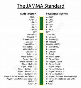 Connecteur Jamma  U2022 Maaca Org