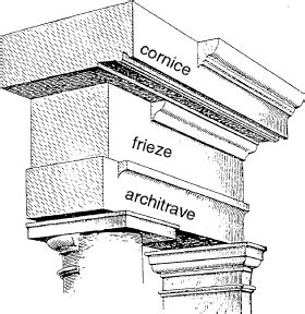Cornice Definition Architecture by Pulvinated Frieze Article About Pulvinated Frieze By The