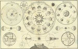 Remodelaholic | 25+ Free Vintage Astronomy Printable Images