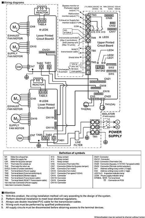 Mitsubishi Lossnay LGH-200RVX-E Heat Recovery Unit / NFAN