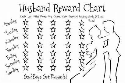Reward Chart Husband Lazy Template Partner Printable