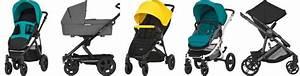 Britax Kinderwagen Bewertung : britax kinderwagen babyartikelcheck ~ Jslefanu.com Haus und Dekorationen
