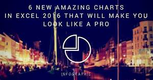 Excel Charts And Graphs 6 New Charts In Excel 2016 That Will Help You Look Awesome
