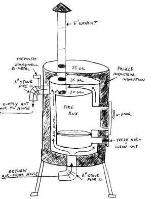 homemade barrel wood stove google search diy wood stove