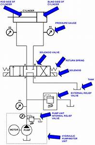 Central Hydraulics 91315 Wiring Diagram : flight controls what are hydraulically powered and ~ A.2002-acura-tl-radio.info Haus und Dekorationen