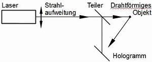 Totalreflexion Berechnen :  ~ Themetempest.com Abrechnung
