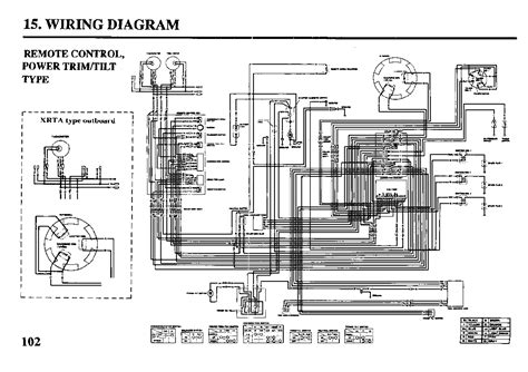 diagram yamaha trim wiring diagram