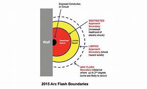 Arc flash diagram 17 wiring diagram images wiring for Arc flash boundary