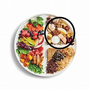 Canada U0026 39 S Food Guide  Let U0026 39 S Talk Protein          And Our