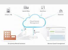 Meraki MR Access Points Enterprisegrade WiFi finally