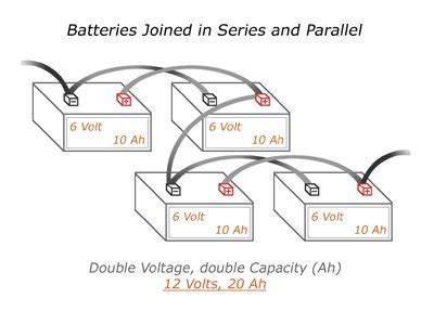 Understanding Battery Configurations Stuff