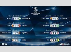 UEFA Champions League 6 Tour ALL Matches Highlight Videos
