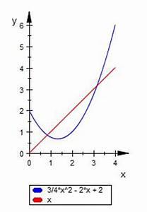 Tangente Berechnen : steigung steigung berechnen tangente parallel zur winkelhalbierenden berechnen mathelounge ~ Themetempest.com Abrechnung