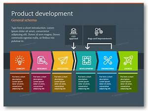 General Product Development Schema Organizational Charts