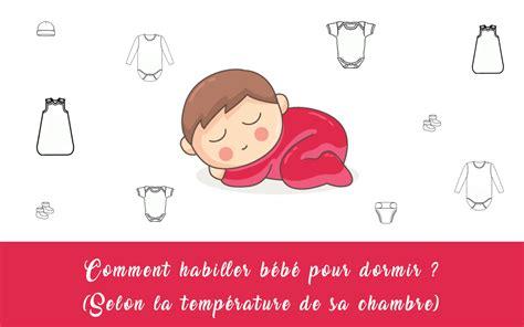 comment faire dormir bébé dans sa chambre emejing bebe chambre temperature images design trends