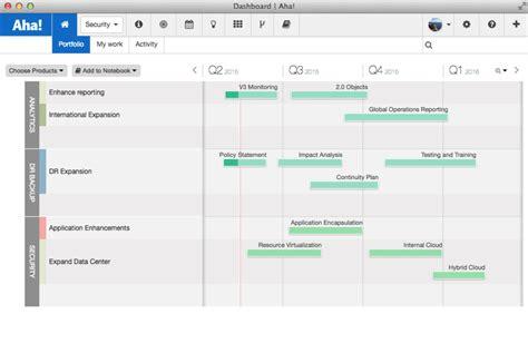technology roadmap template 5 roadmap template exles aha