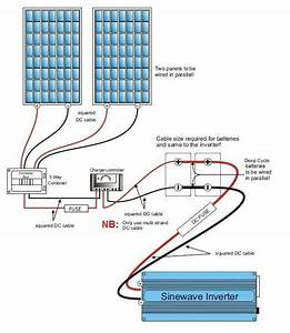 Solar Panels Wiring Diagram  Solar  Panels  Installation