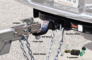 Curt Class 2 Trailer Hitch  U0026 Wiring For 2007 Pontiac Torrent