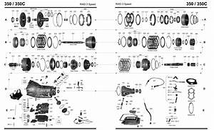 Automatic Transmission Line Drawings