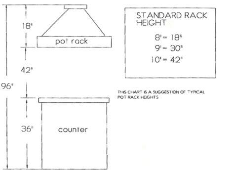 Counter Dimensions