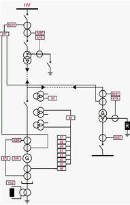 Protections For Medium Voltage Synchronous Machines