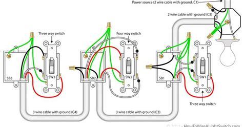 switch  power feed   light   wire  light switch lights pinterest