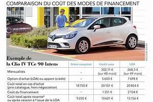 Credit De Voiture : enquete location de voiture ou achat quel le plus avantageux ~ Gottalentnigeria.com Avis de Voitures