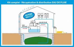 Réserve D Eau De Pluie : r servoir d 39 eau de pluie pour l 39 habitat abeko ~ Dailycaller-alerts.com Idées de Décoration