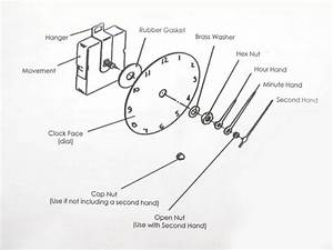 How To Make Your Own Custom Clock