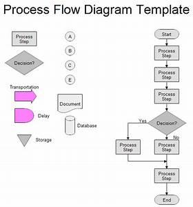 Aiag Process Flow Diagram Template  U2013 Deola