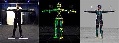 Motion Capture Vicon Blade Behance Builder Mir
